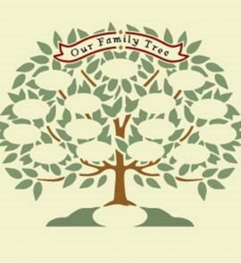 Family Tree Researcher Business
