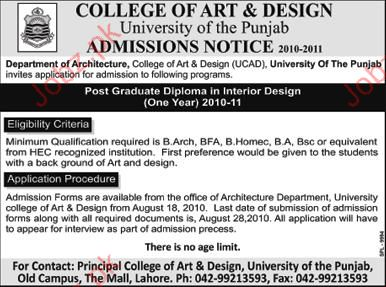 Admission Opportunity Description Post Graduate Diploma In Interior Design Admissions Open Punjab University