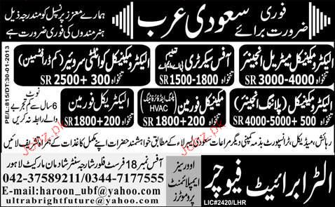 Electro Mechanical Material Engineers Job Opportunity