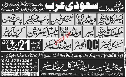 Electrical Charge Hand, Pipe Fabricators Job Opportunity