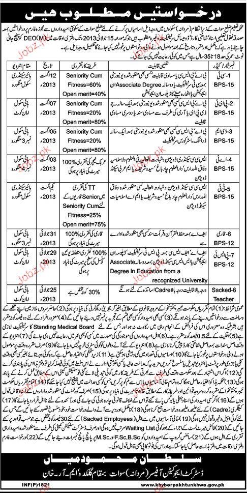 CT, PET, DM, AT, TT, Qari, PST and Sacked Teachers Wanted 2019 Job