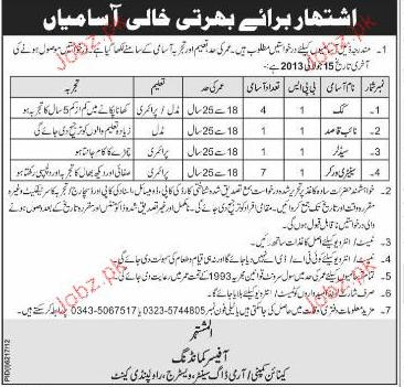 Cook, Niab Qasid, Sandlers and Sanitary Workers Wanted