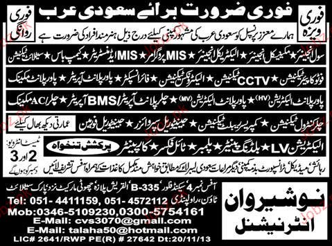 Civil Engineers, Electrical Engineers Job Opportunity
