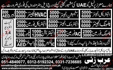 Electrical Engineers, Electronic Engineers Wanted