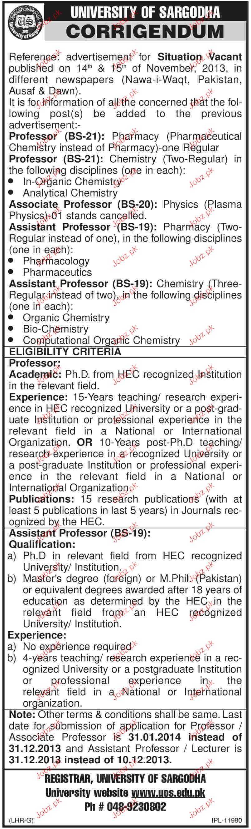 Teaching Jobs in University of Sargoodha