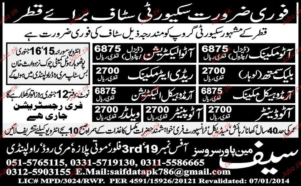 Auto Mechanics Auto Electricians Job Opportunity 2020 Job Advertisement Pakistan