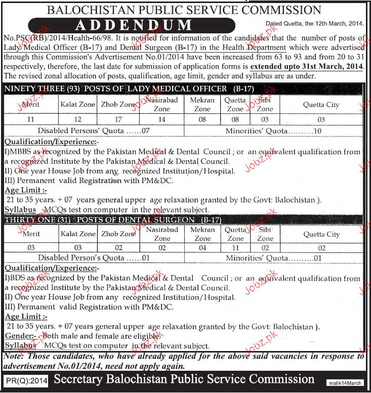 Lady Medical Officers Job in Balochistan Public Service Comm