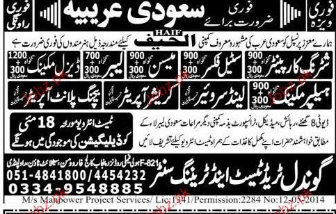 Helper Mechanics, Steel Fixers, Labors, Mason Wanted