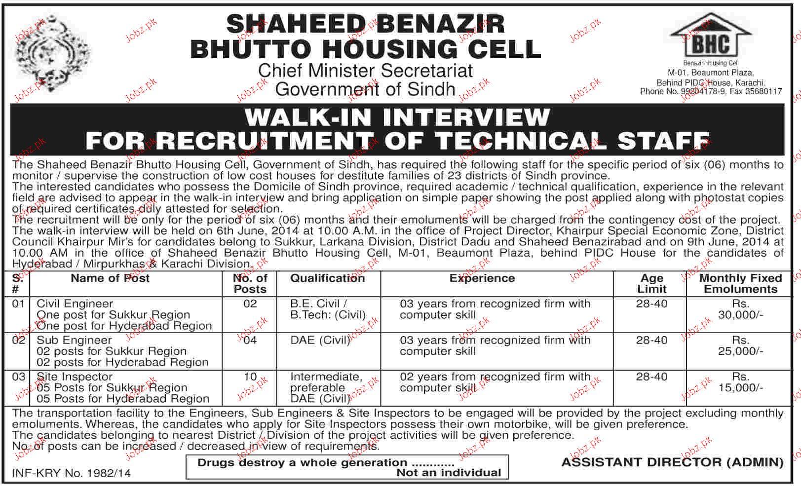 Civil Engineers, Sub Engineers Job Opportunity