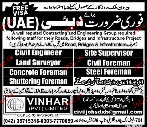 Civil engineers, Site Supervisors Job opportunity