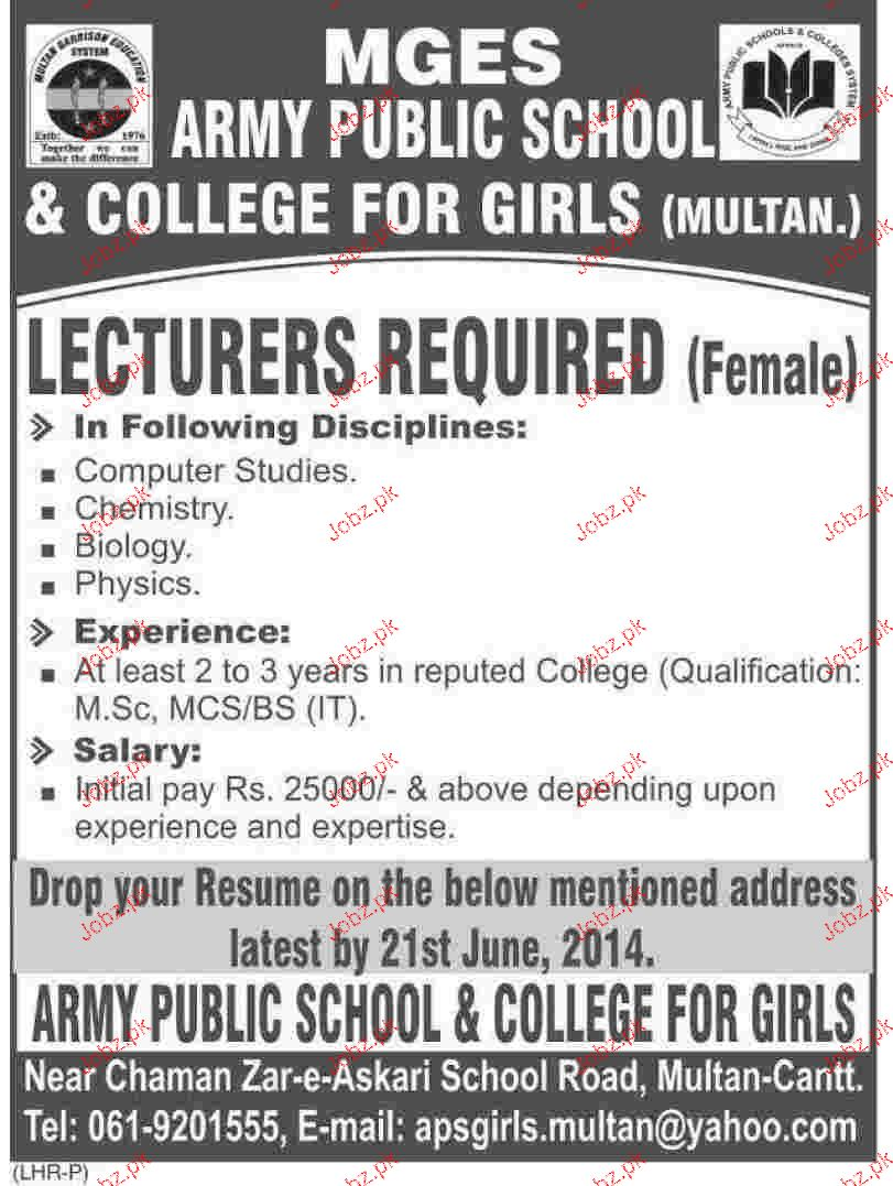 Lecturers Job in Army Public Schools / Colleges For Girls