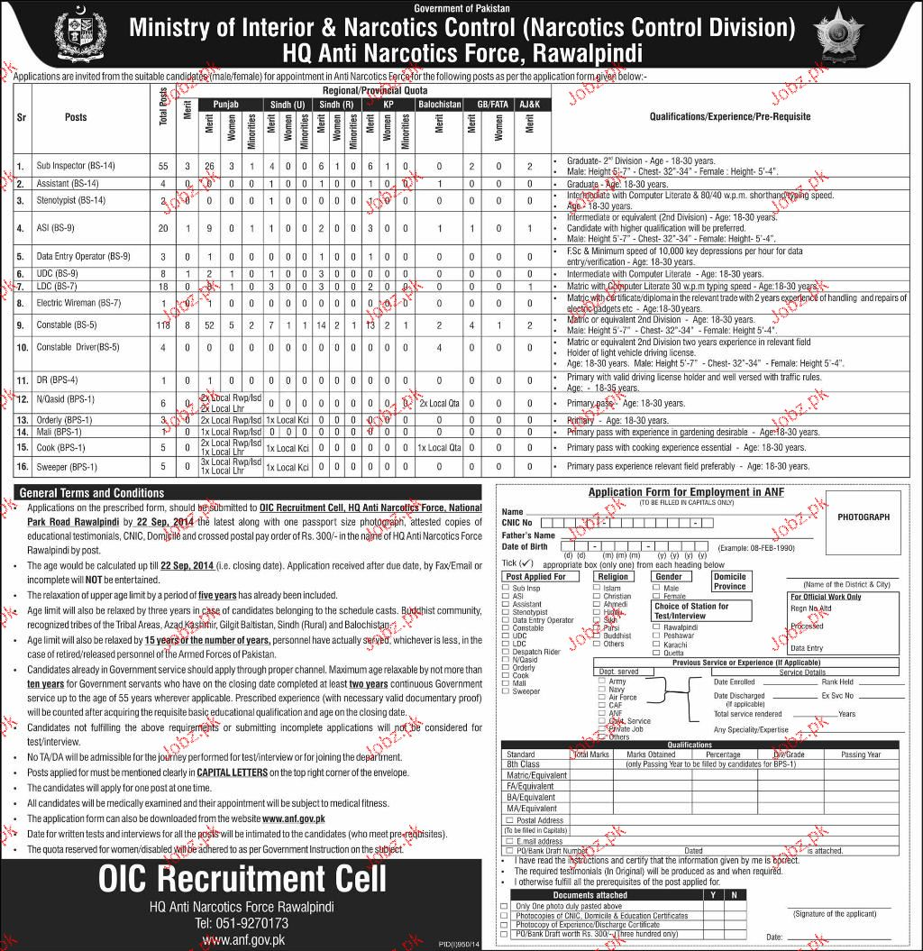 Jobs in Anti Narcotics Force 2014 - CSS Forums