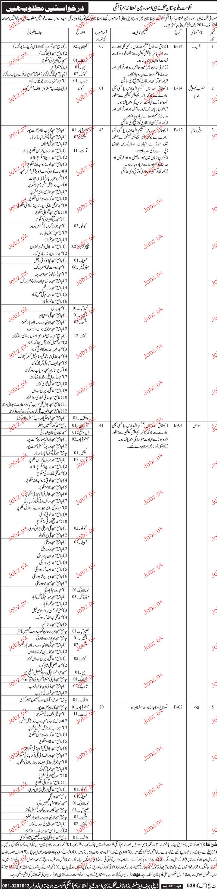 Khatteb, Pash Immam, Moazan and Khadim Job Opportunity