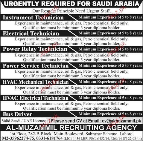 Instrument Technicians, Electrical Technicians Wanted