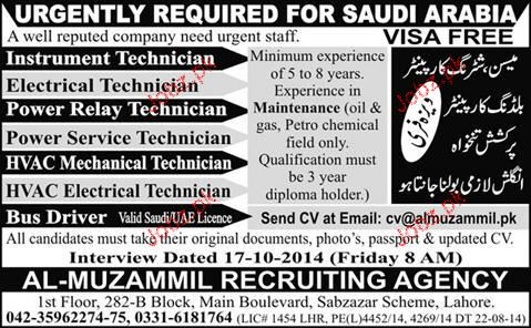 HVAC Mechanical Technicians, Instrument Technicians Wanted