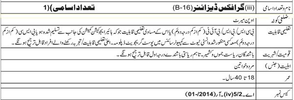 Graphic Desinger Job in AJK Prime Minister Secretariat