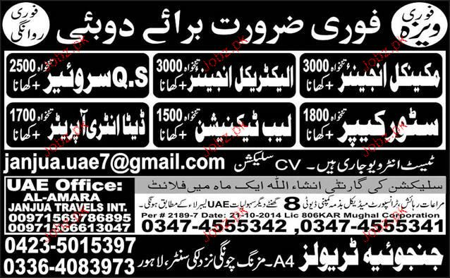 Mechanical Engineers, Electrical Engineers Job Opportunity