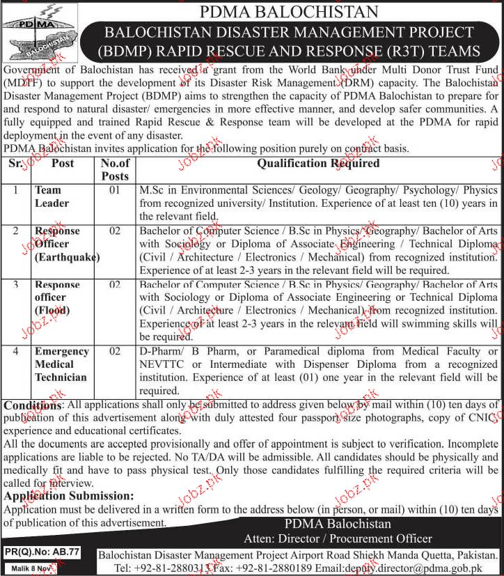 Team Leaders, Response Officers Job Opportunity