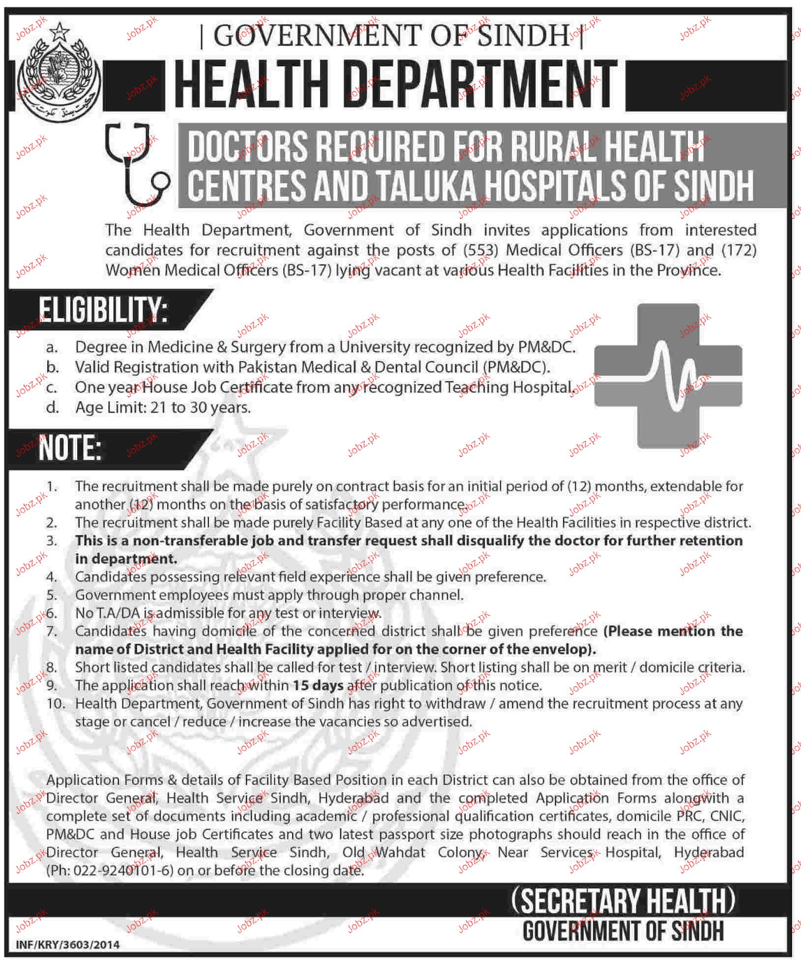 Doctors Job in Health Department Govt of Sindh 2020 Job ...