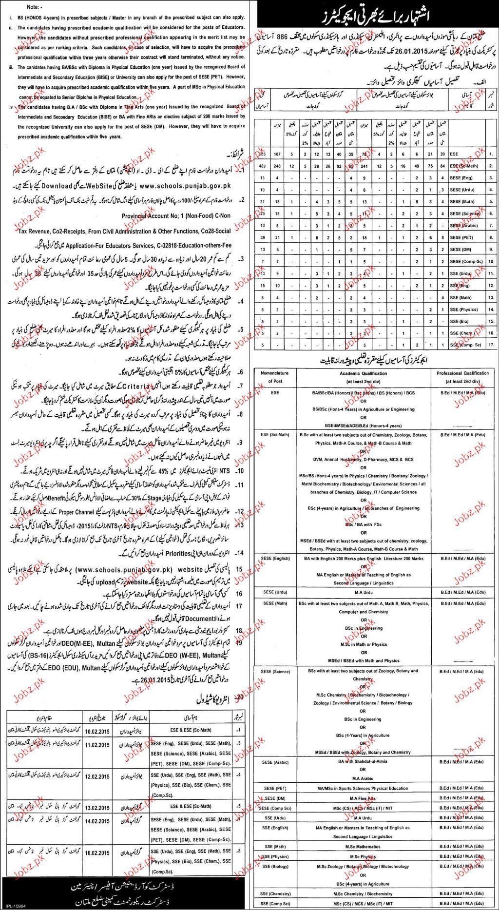 Educators Job in District Multan in Education Department