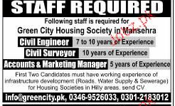 Civil Engineers, Civil Surveyor and Marketing Manager Wanted
