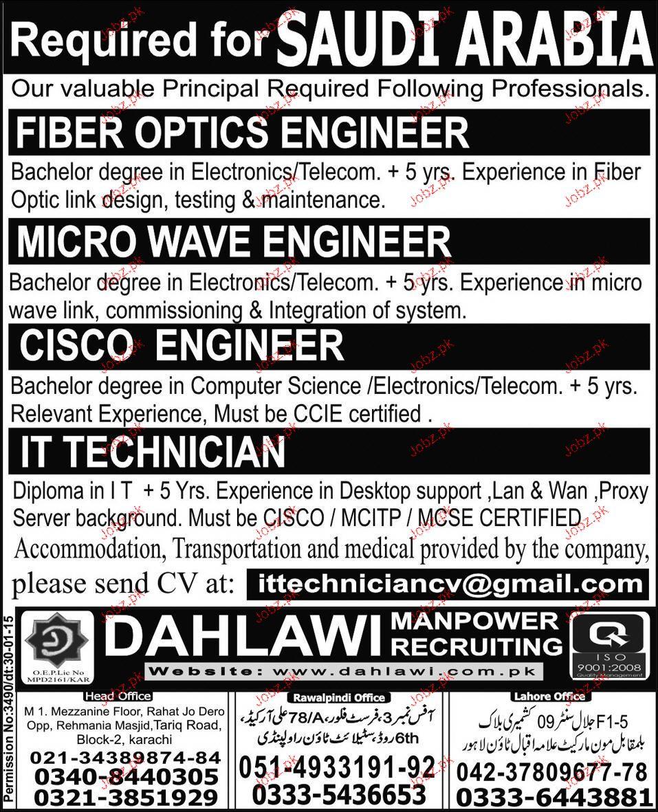 Fiber Optic Technicians, Cisco Engineers Job Opportunity