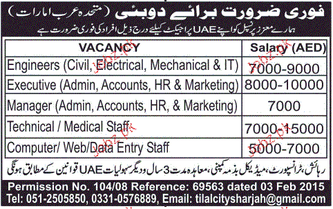 Engineers Civil, Electrical Engineers Job Opportunity
