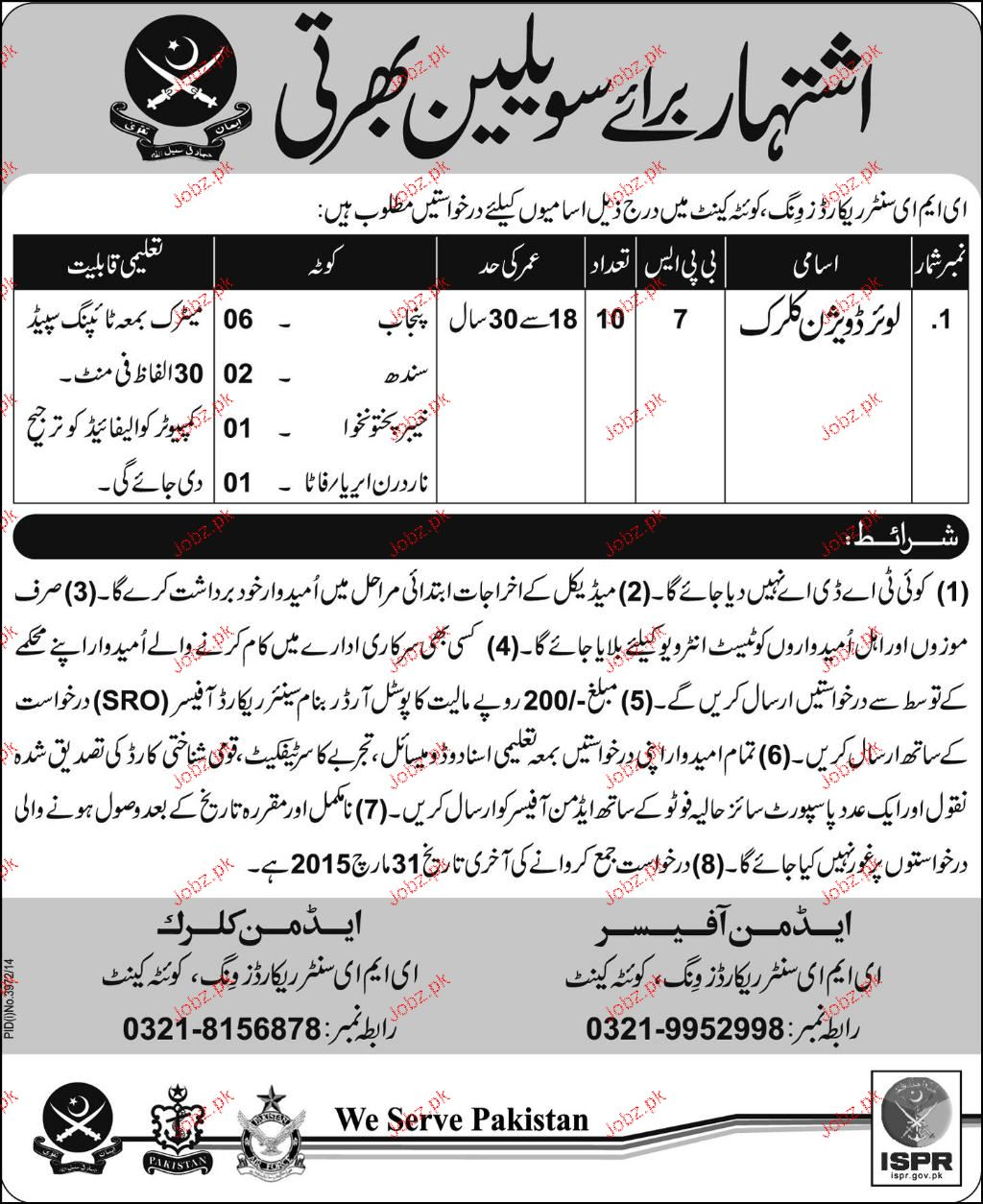 Lower Division Clerks Job in EME Center Record Wing Pak Army