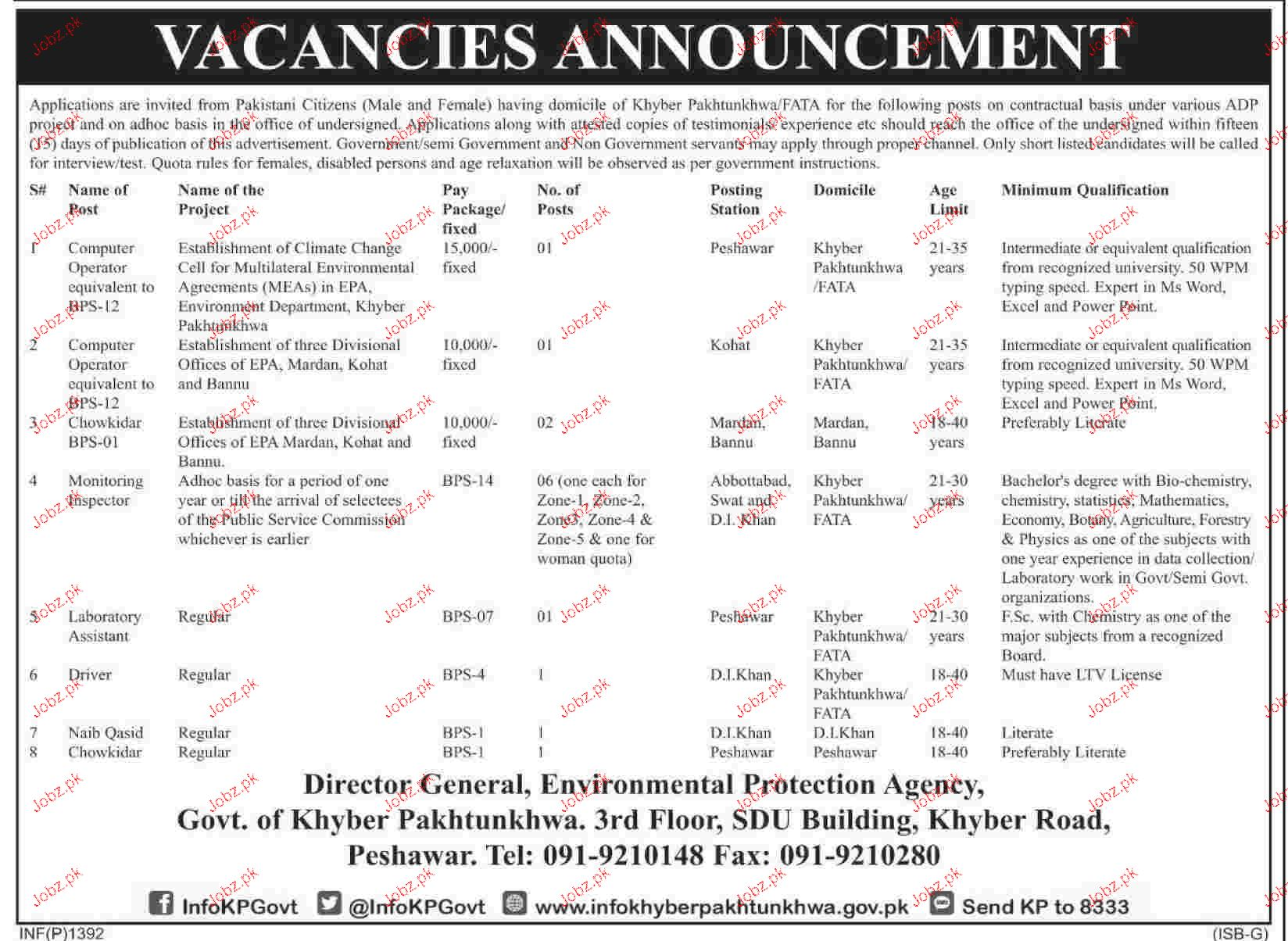 Computer Operators, Chawkidars Job Opportunity