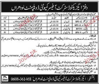 Chawkidars, Naib Qasid and Sweepers Job Opportunity