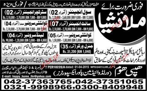 Site Engineers Quantity Surveyors Job Opportunity 2020 Job Advertisement Pakistan