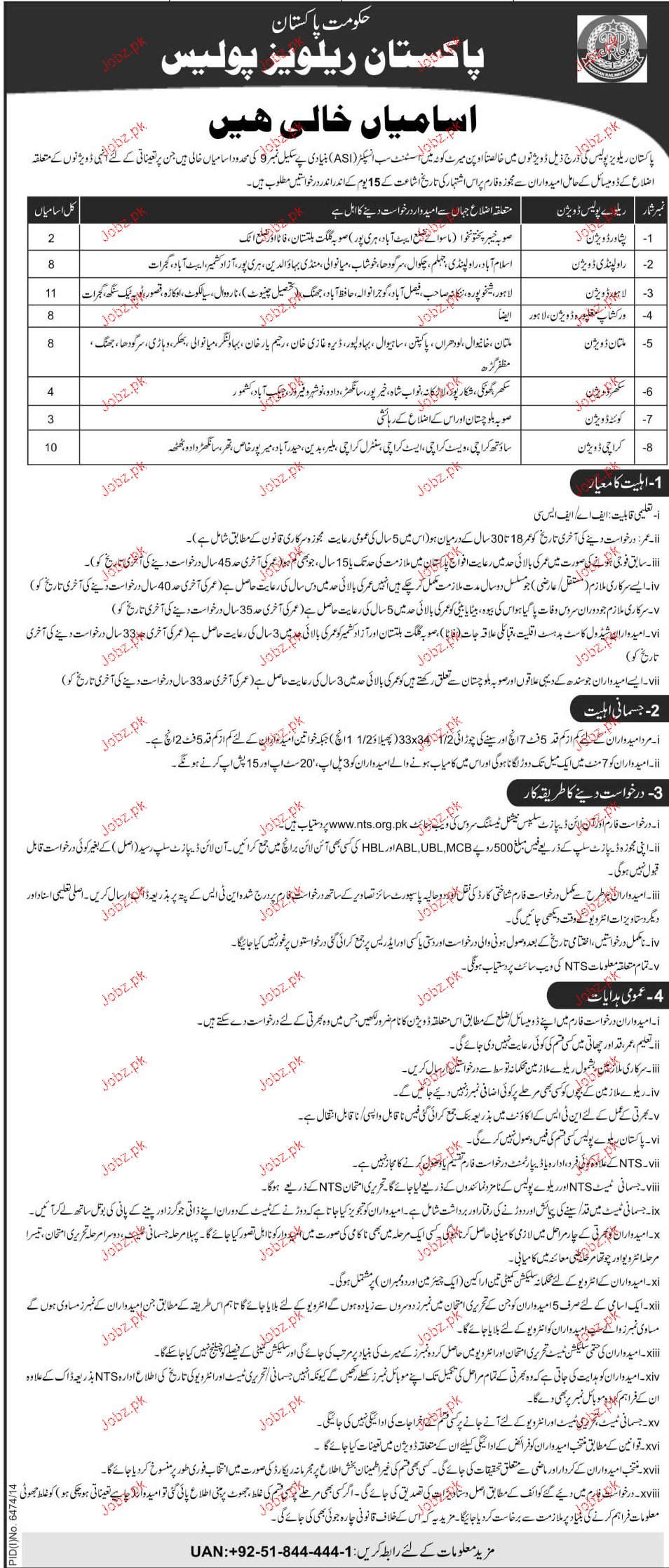 Recruitment of ASI in Pakistan Railway Police