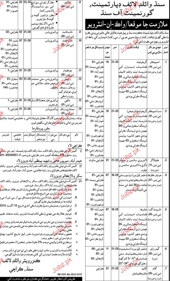 Inspectors, Sub Inspectors Job in Sindh Wild Life Department
