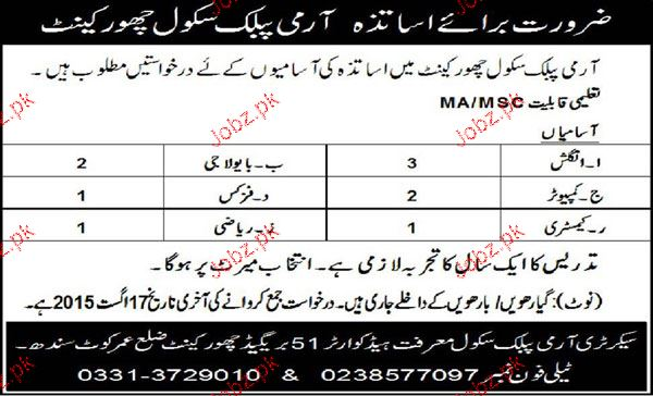 Teachers Job in Army Public School
