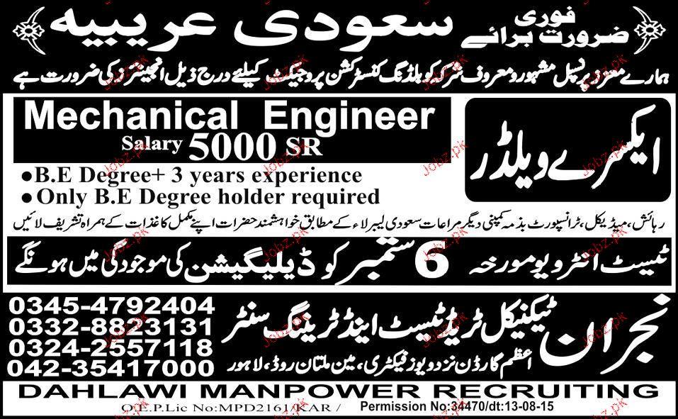 None industry engineering gender both description mechanical engineers