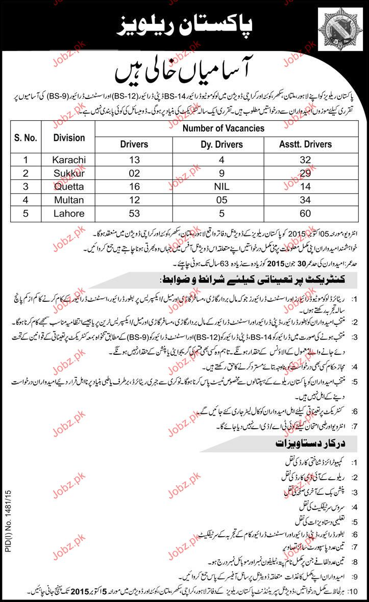 Locomotive Drivers Deputy Drivers Job In Pakistan Railway
