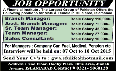 Branch Manager, Assistant Branch Manager Job Opportunity