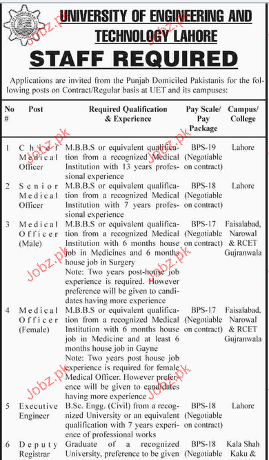 Chief Medical Officers, Medical Officer Job in UET Lahore 2018 Jobs ...