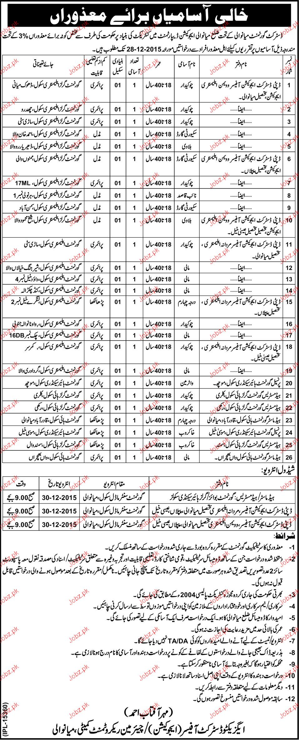 Chawkidars, Malis, Bolvees, Watermen and Sweepers Wanted