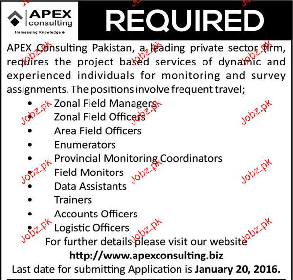 Zonal Field Managers, Area Field Officers Job Opportunity