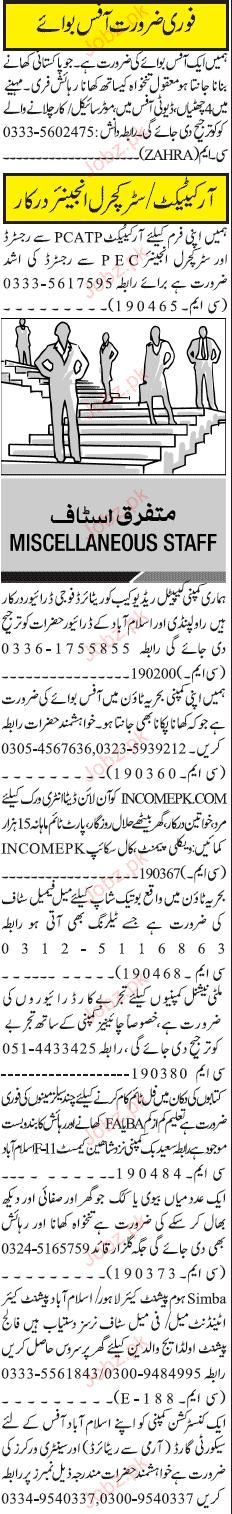 Data Entry Operators, Drivers, Security Guards Wanted