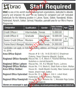 Credit Officers and Senior Credit officers Job Opportunity