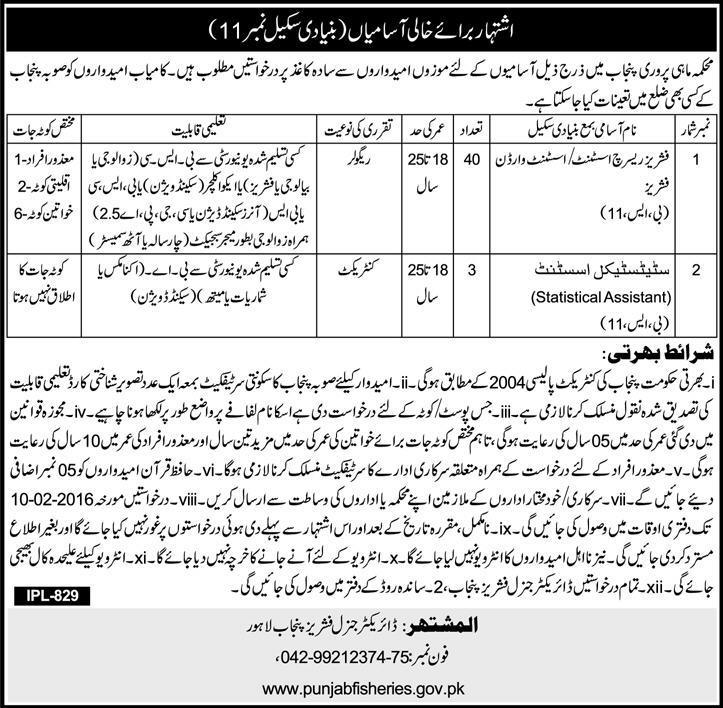 Research Assistant/Assistant Warden Fisheries 2018 Jobs Pakistan