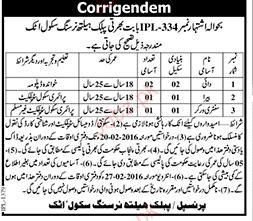 Midwife and Sanitary Workers Job in Health Department