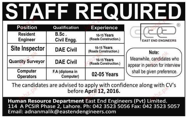 Resident Engineers, Site Inspectors Job Opportunity