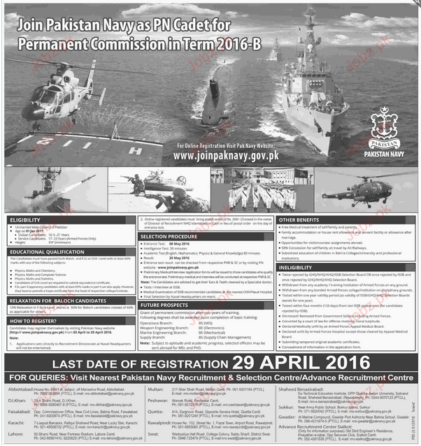 Join Pakistan Navy as PN Cadet Through Service Commission