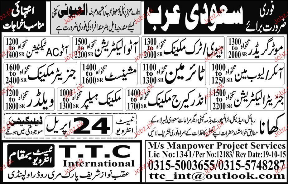 Motor Graders Auto Electricians Ac Technicians Wanted