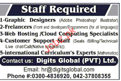 Graphic Designers, Customer Support Staff Wanted