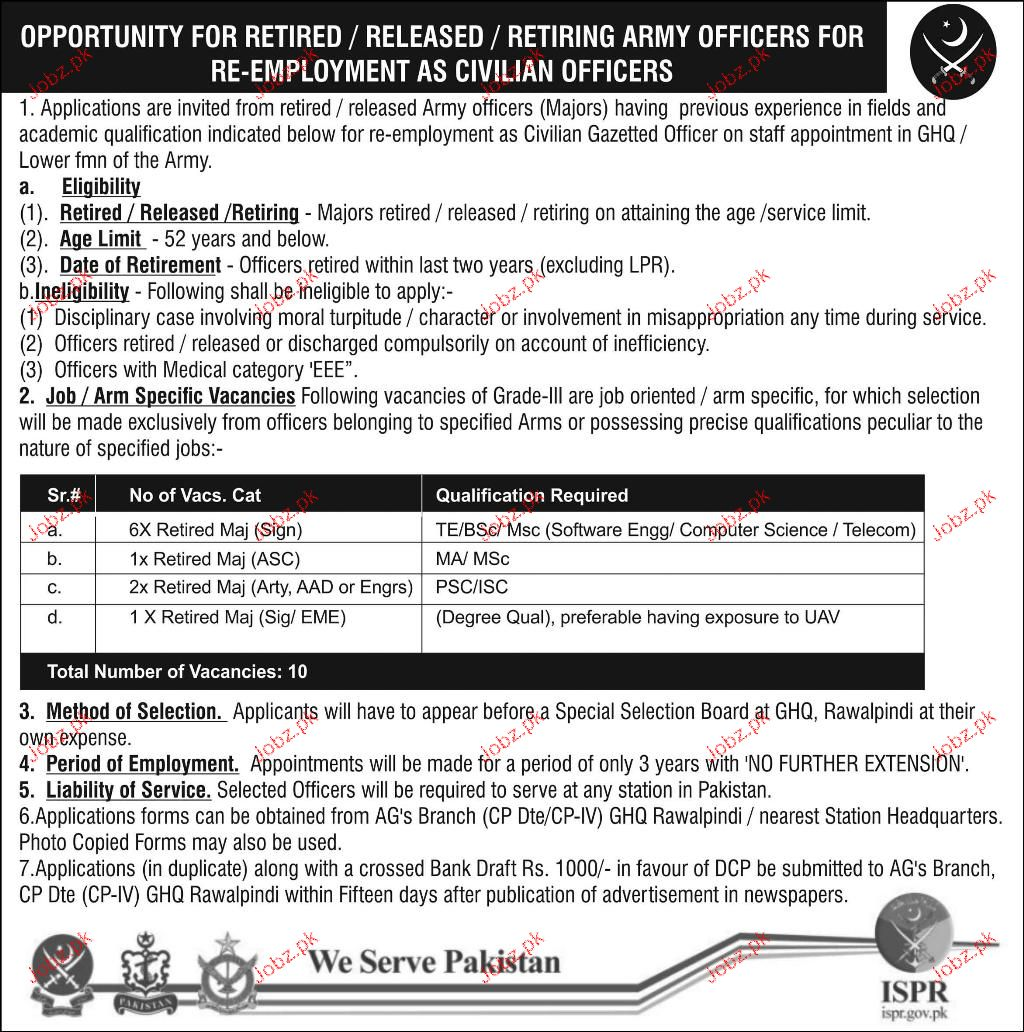 Recruitment of Retired Army officers as Civilian Officers