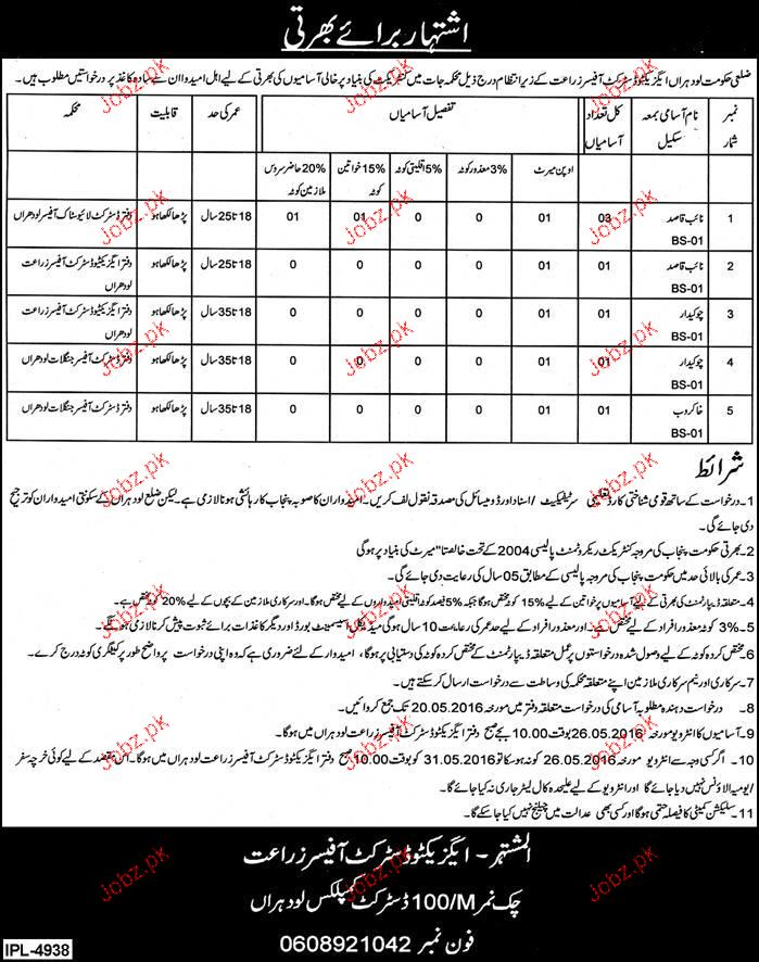 Naib Qasid, Chawkidars and Sweepers Wanted
